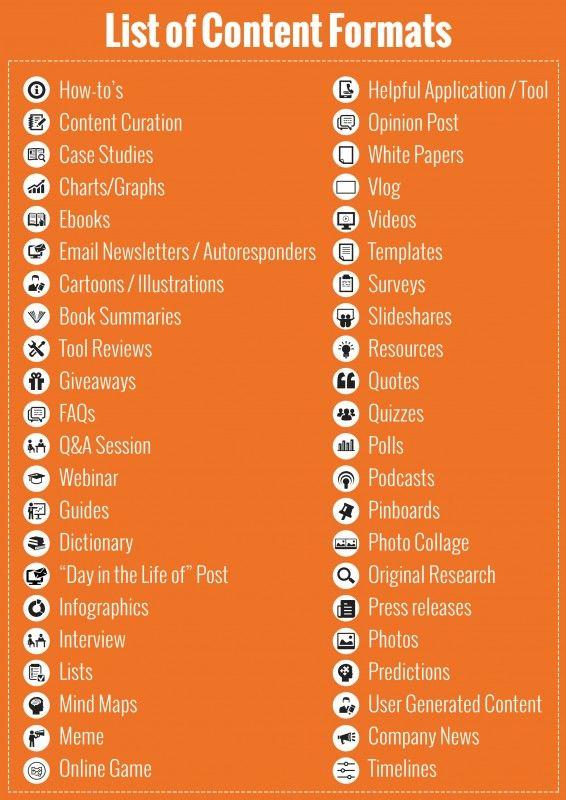 Types Of Content Hubspot Social Media Pinterest Content - Hubspot content calendar template