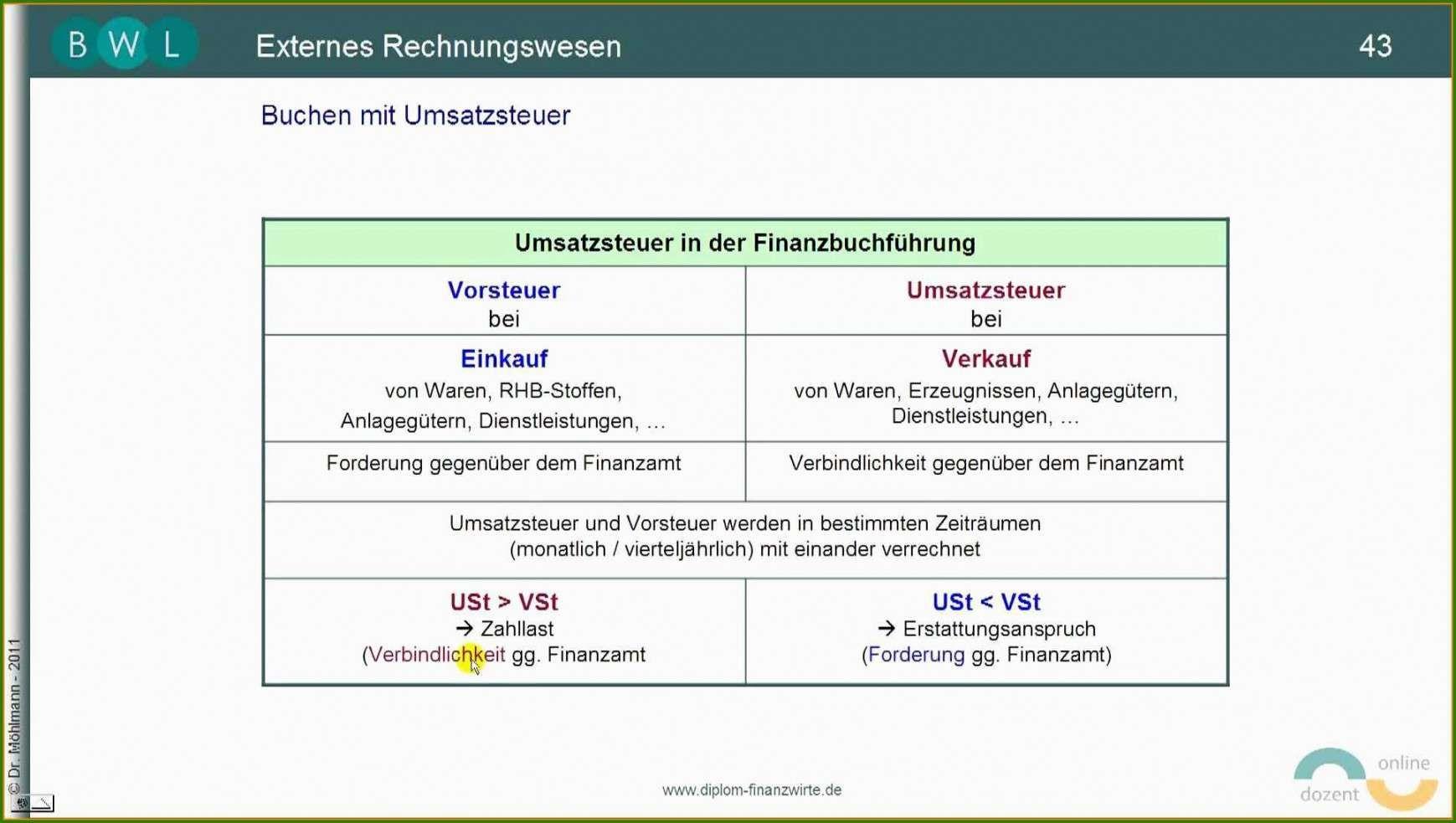 Ausgezeichnet Fragebogen Vorlage Word 2010 Download In 2020 Vorlagen Word Vorlage Lebenslauf Kostenlos Kostenloser Lebenslauf