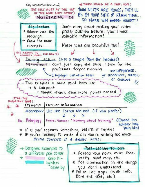 study, school, and note Bild Bullet Journal Inspiration - sample cornell note