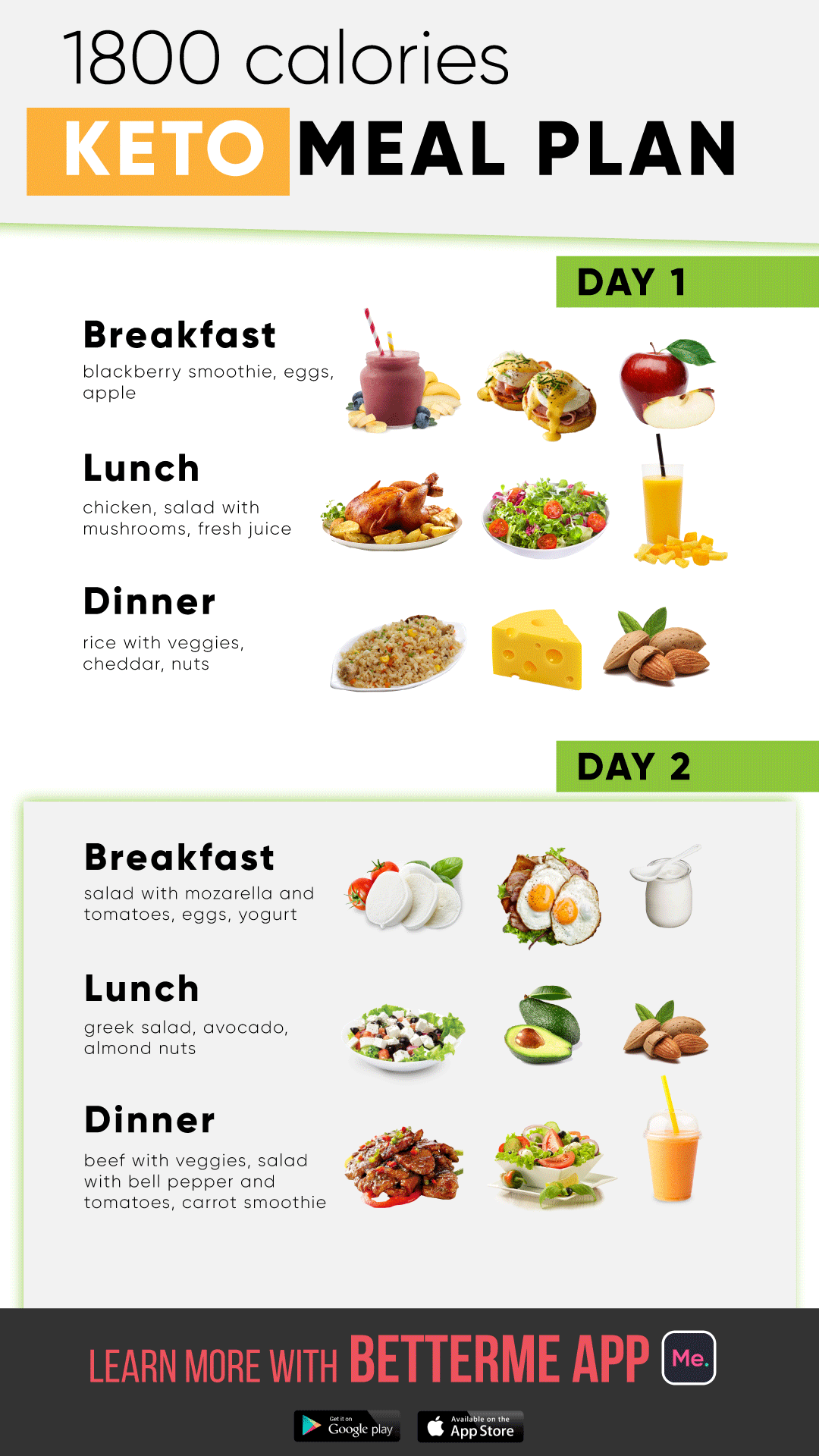 Get Ultimate 28Days Meal & Workout Plan! Click to