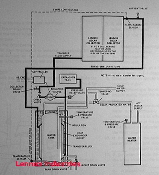 Water Heater Wiring Diagram Httpautomanualpartswater