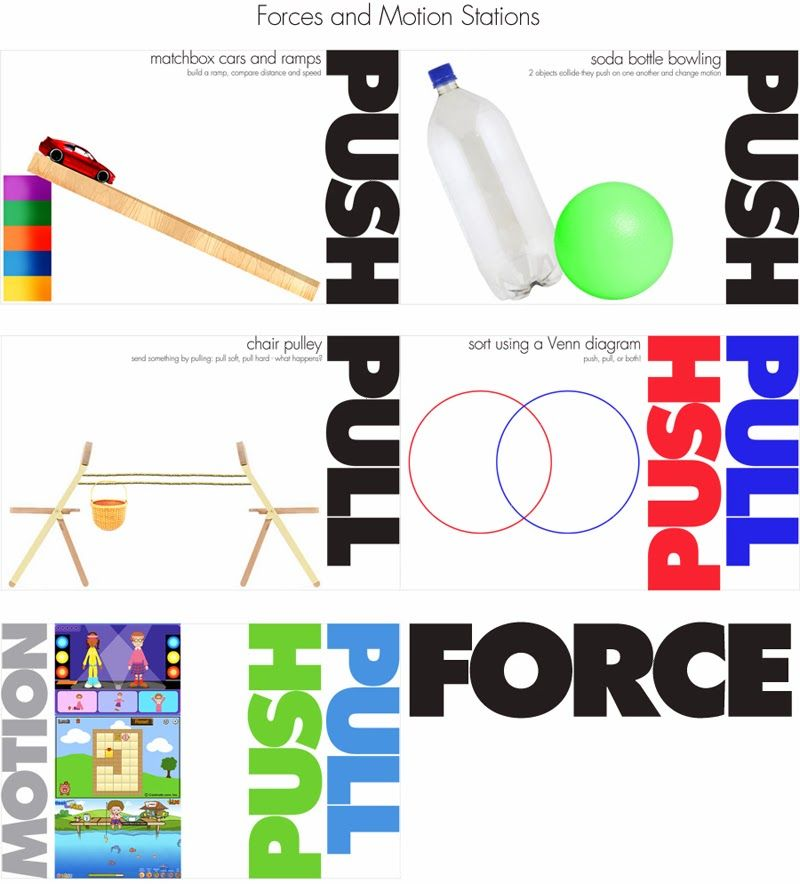 E Is For Explore Push And Pull Force And Motion Physics Experiments Kindergarten Science