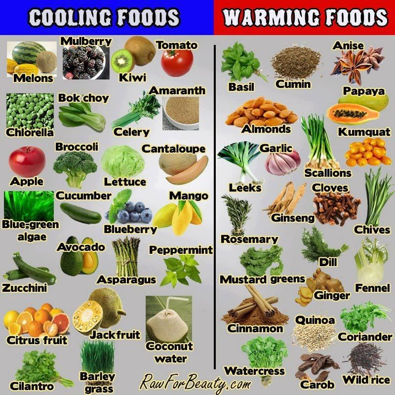 Ayurvedic food chart warming versus cooling foods Ayurveda - food charts