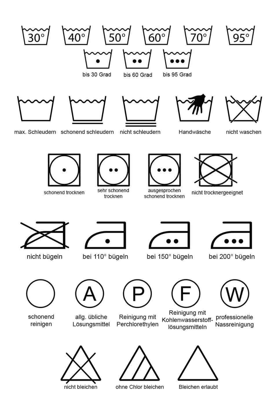 Waschsymbole Pdf Zum Runterladen Und Ausdrucken Waschsymbole Waschezeichen Hilfe Im Haushalt
