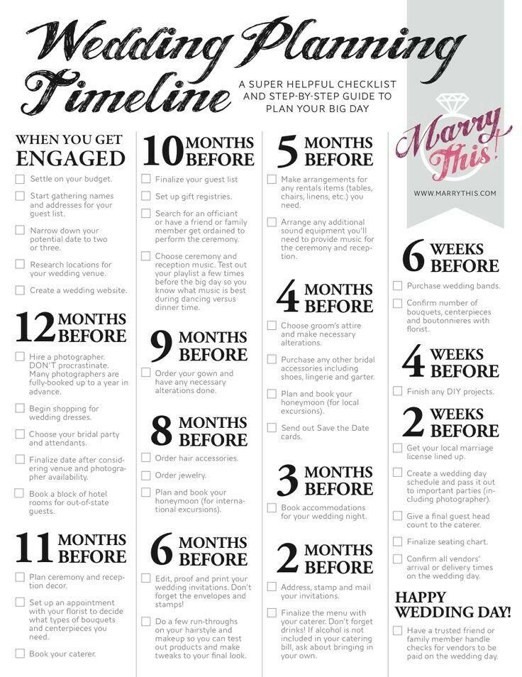 Planning A Wedding Planner Checklist Timeline Checklists