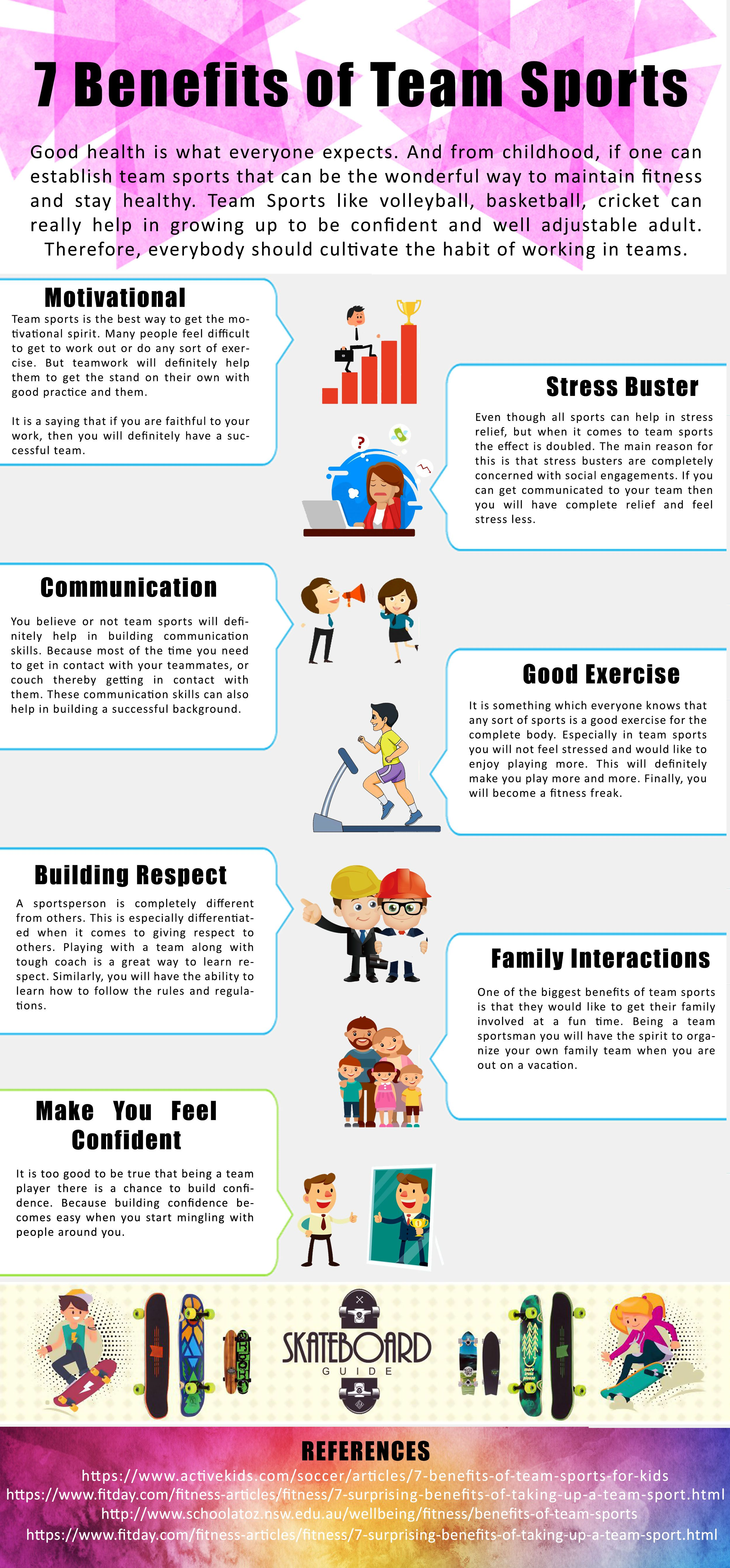 Benefits Of Team Sports For Young And Old 2020 21 Nfl Computer Predictions And Rankings Sports Parent Sports Team Fun Sports