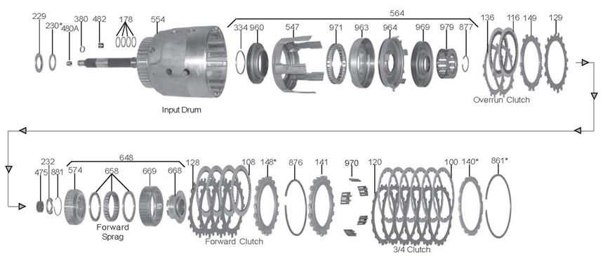4L60 E 4L65 E Transmission Diagram Truck Forum Mechanics
