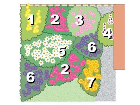ein bauerngarten beet zum nachpflanzen gartengarten pinterest. Black Bedroom Furniture Sets. Home Design Ideas