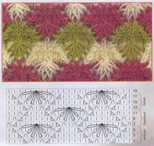 вязание на спицах схемы узоры с разноцветными нитками