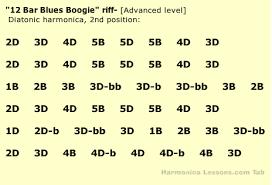 harmonica tabs - Google Search   Music   Harmonica lessons