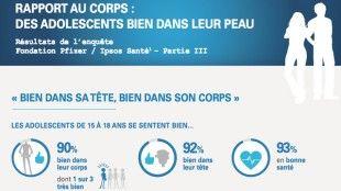 Infographie Pfizer Ado Jpg Sante Conseil Sante Adolescents