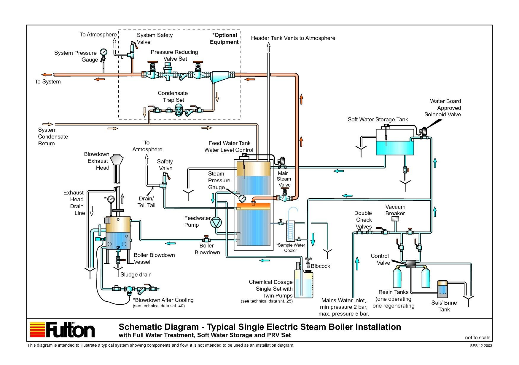 Wiring Diagram Central Heating Programmer Combi