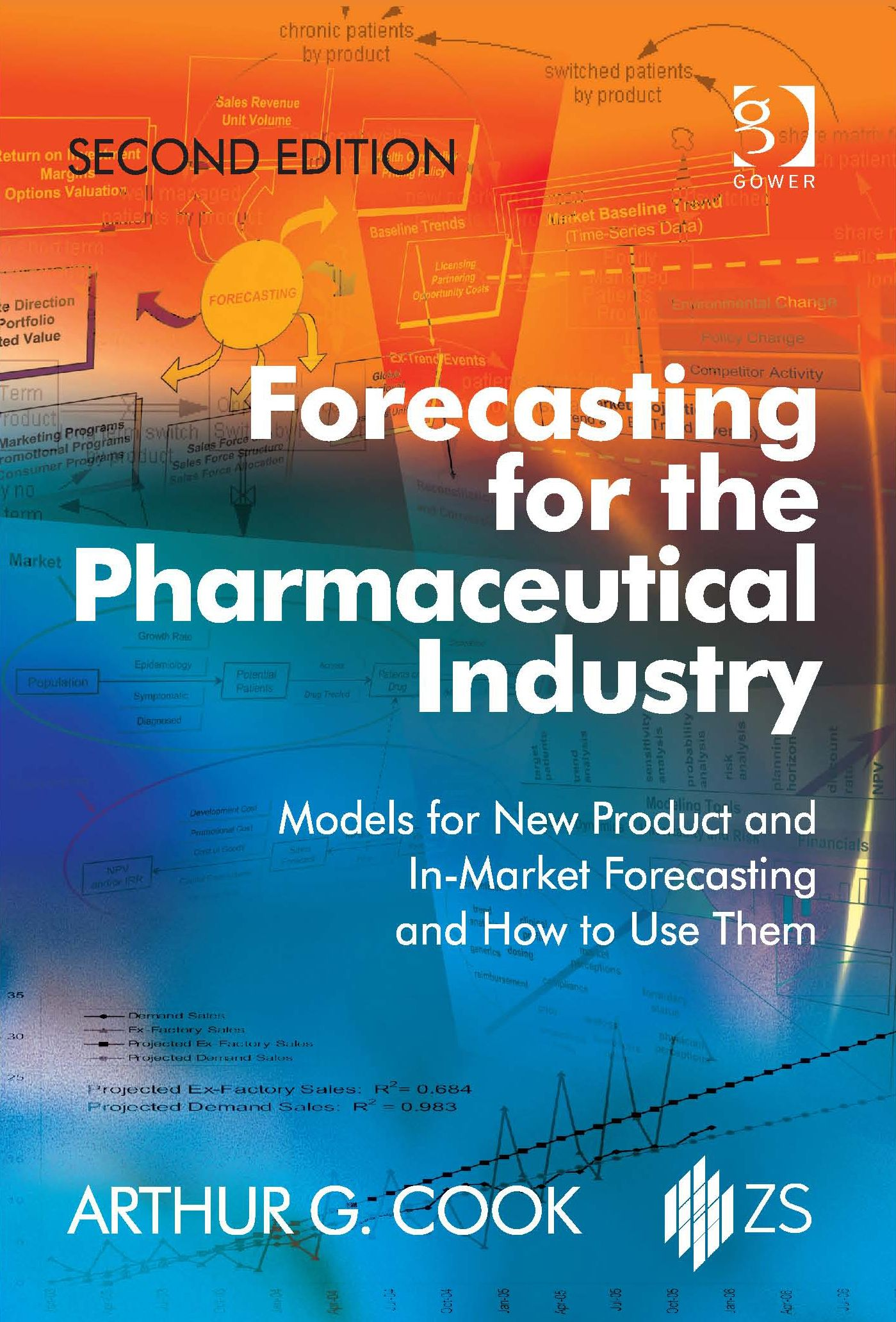 In this second edition, Arthur G. Cook explains the basis of a successful balanced forecast for products in development as well as currently marketed products. He explores the pharmaceutical forecasting process; the varied tools and methods for new product and in-market forecasting; how they can be used to communicate market dynamics to the various stakeholders; and the strengths and weaknesses of different forecast approaches.
