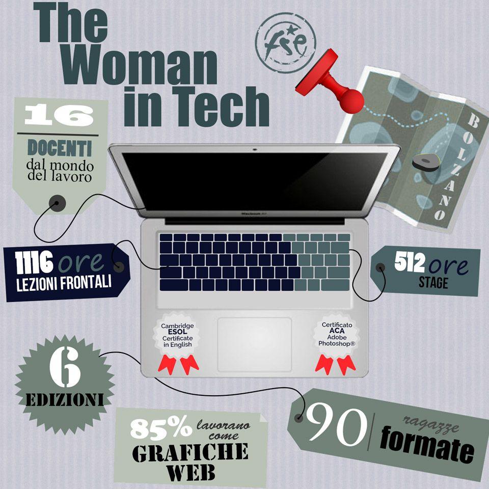 Presentazione del corso FSE di #WebDesign The woman in Tech #Bolzano #twit