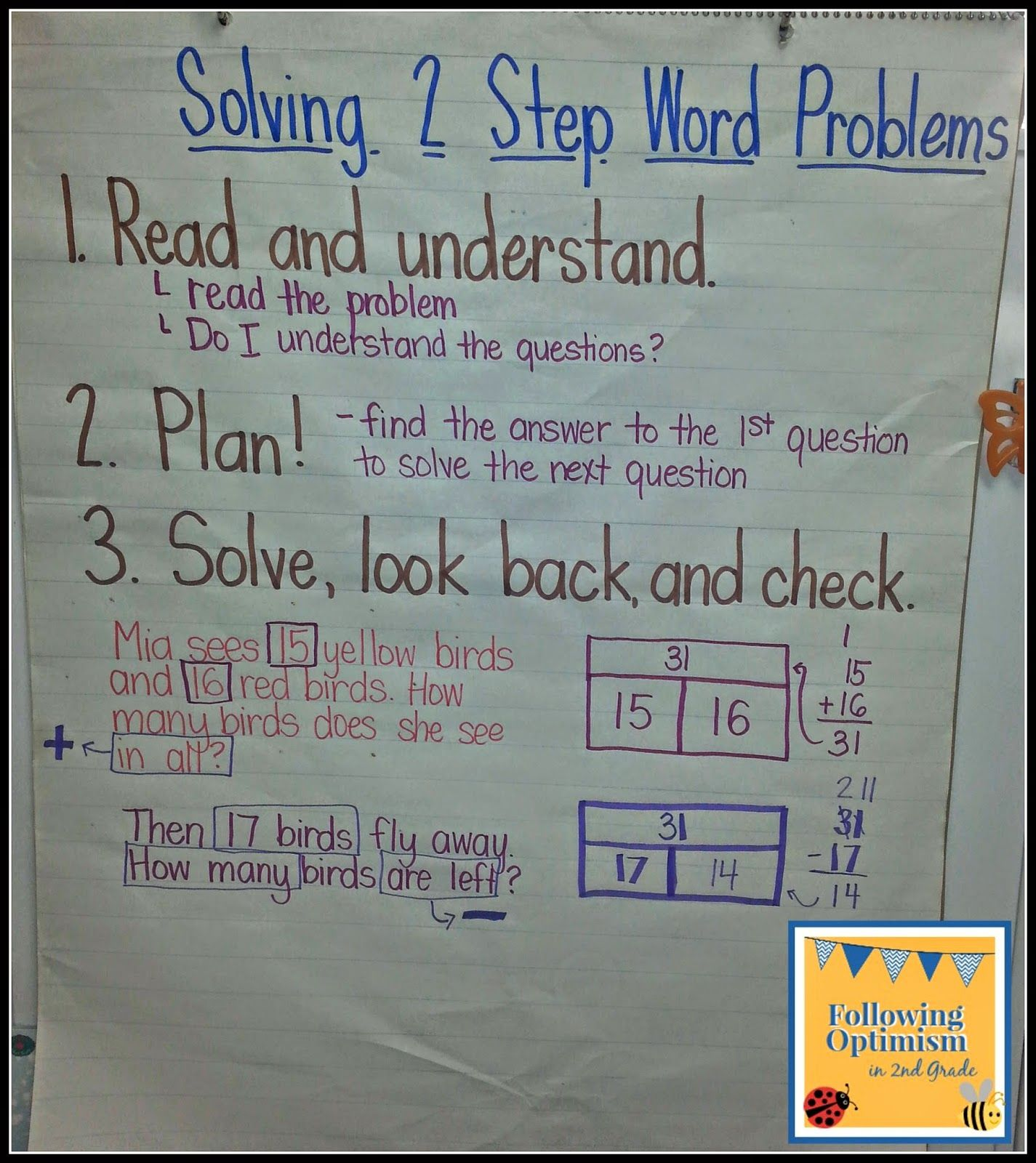 Following optimism in 2nd grade two step word problems math two step word problems anchor chart ccuart Gallery