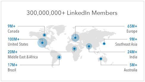 Linkedin Audience Linkedin Ad Linkedin Marketing Marketing