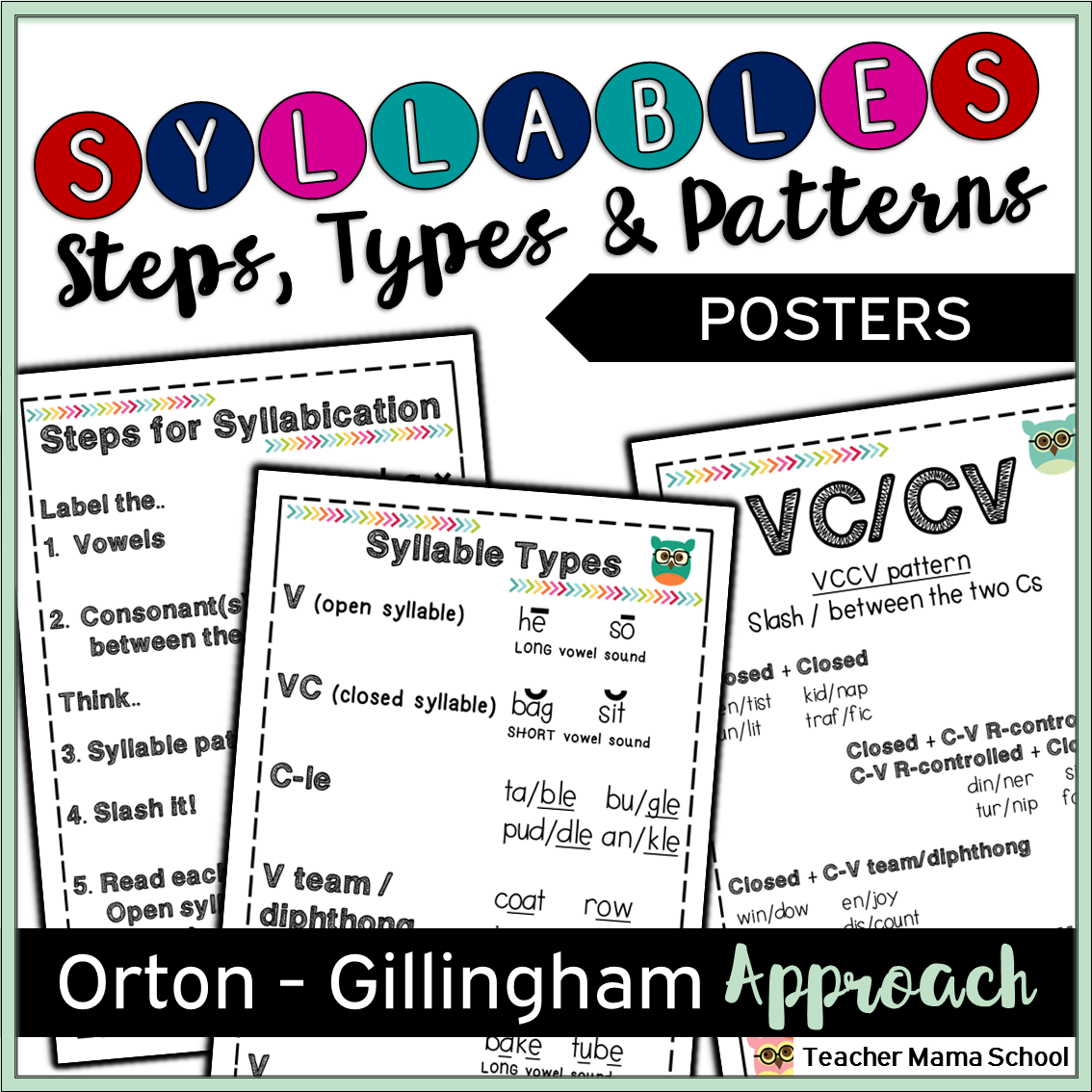 Syllables Posters