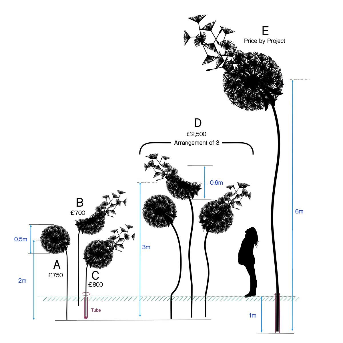 dandelion sizes   Metal Artwork   Pinterest   Dandelions, Urban ...