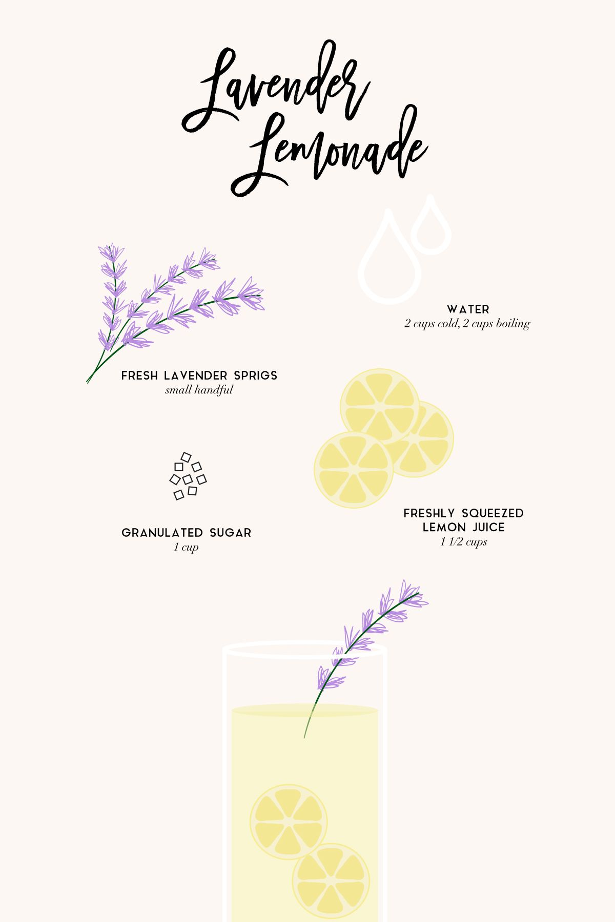 Lavender Lemonade Recipe Illustration With Love Amanda Lavender Lemonade Lemonade Recipes Food Illustrations