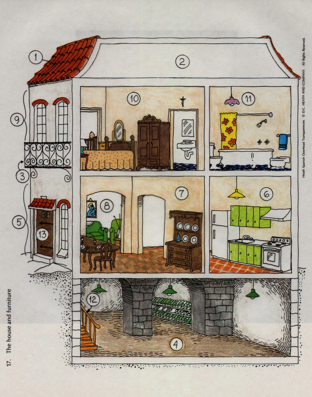 Resultado De Imagen Para Worksheets Parts Of The House Nios