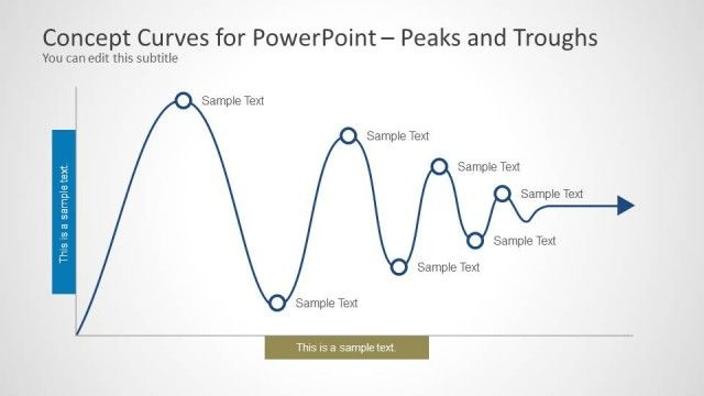 Peaks And Trough Curves For Powerpoint Slidemodel Stock Market How To Find Out Curves