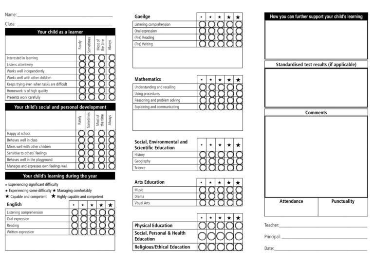 Homeschool Report Card Template Examples Sample School And