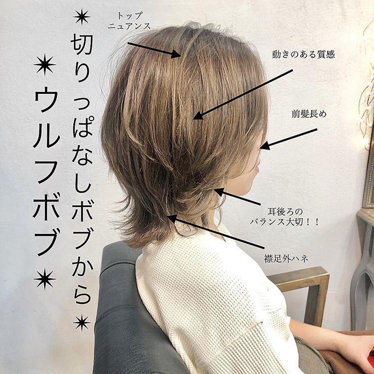 Niet Dit 画像あり レイヤーカットヘア 髪型 ボブ 40代 ヘアカット
