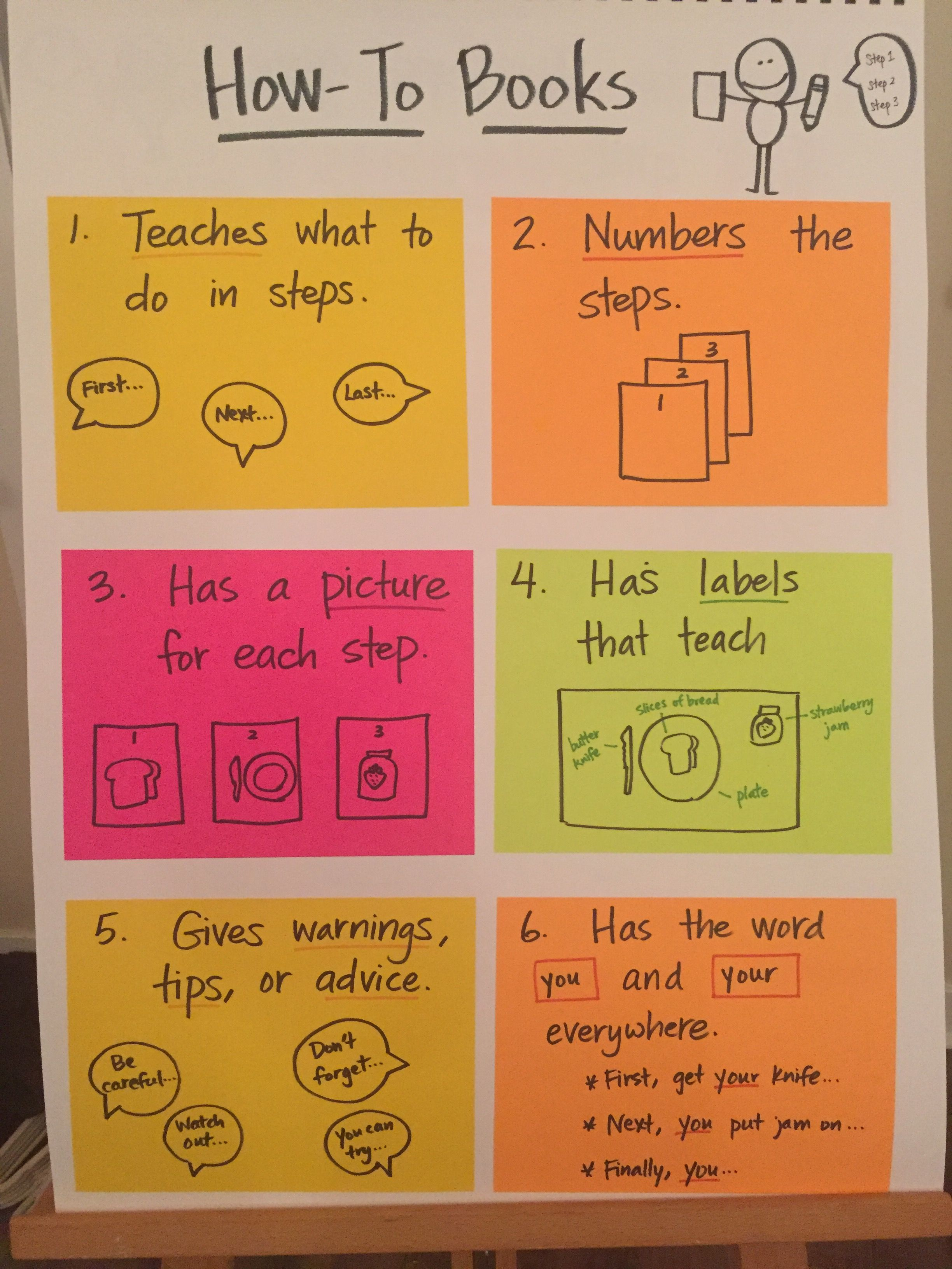 Pin By Lizzy Burkemper On K 2 Informational Writing Charts