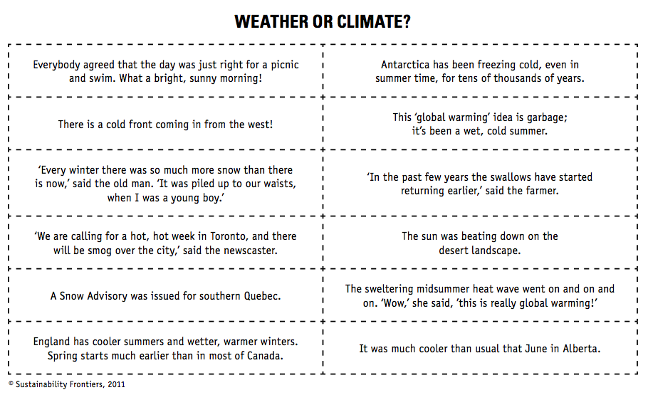 Weather vs. Climate | Weather and Climate | Pinterest | Weather