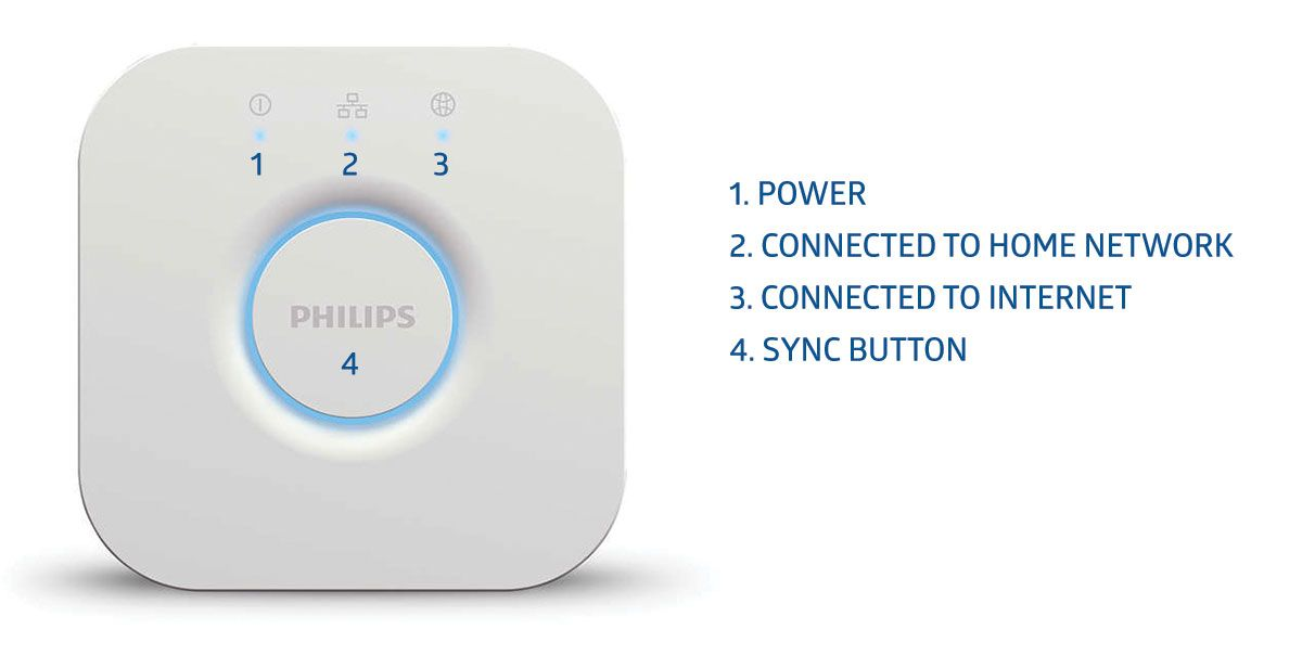 Most Common Philips Hue Problems Amp How To Easily Fix Them Hue Philips Philips Philips Hue Bulbs