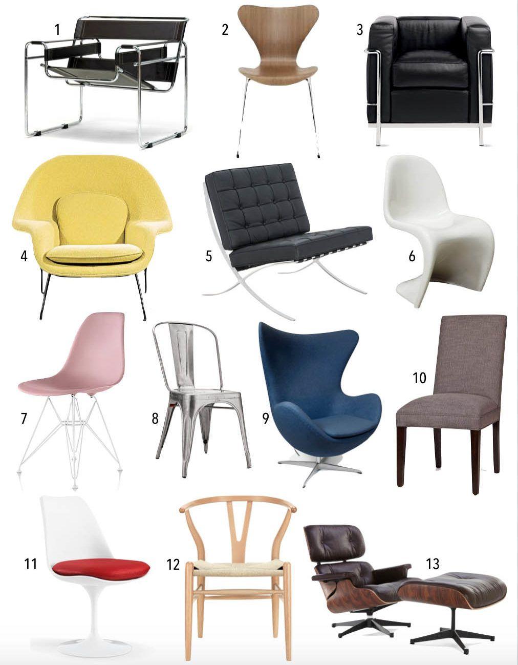 Design Quiz Famous 20th Century Chairs En 2020 Sillas
