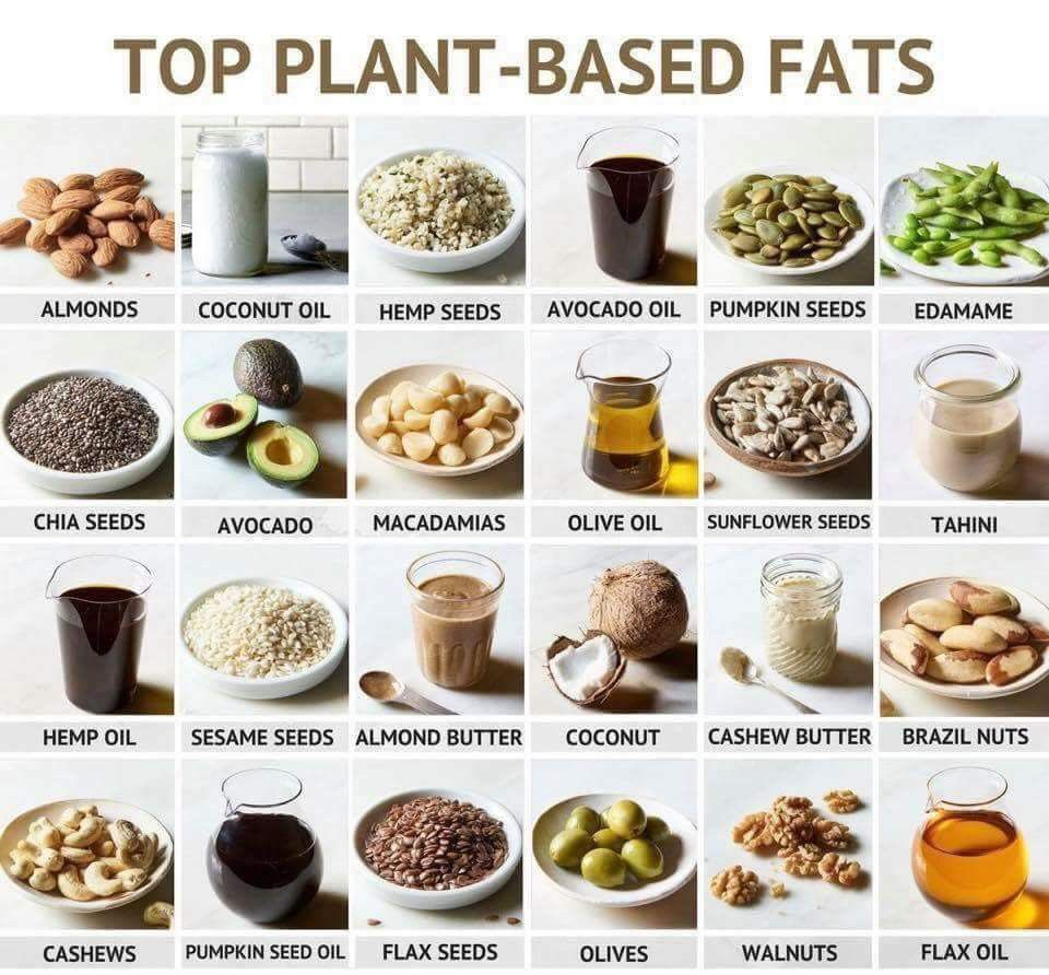 Pin by Jessica Garza on keto Food, Mindless eating, Food
