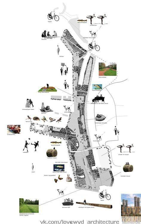 #UrbanDesign #urbaneanalyse