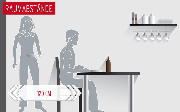 Erfahren Sie, welche Maße und Abstände bei der Küchenplanung wichtig ...