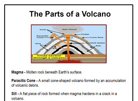 The parts of a volcano ks2 magic school bus pinterest school the parts of a volcano ks2 ccuart Choice Image
