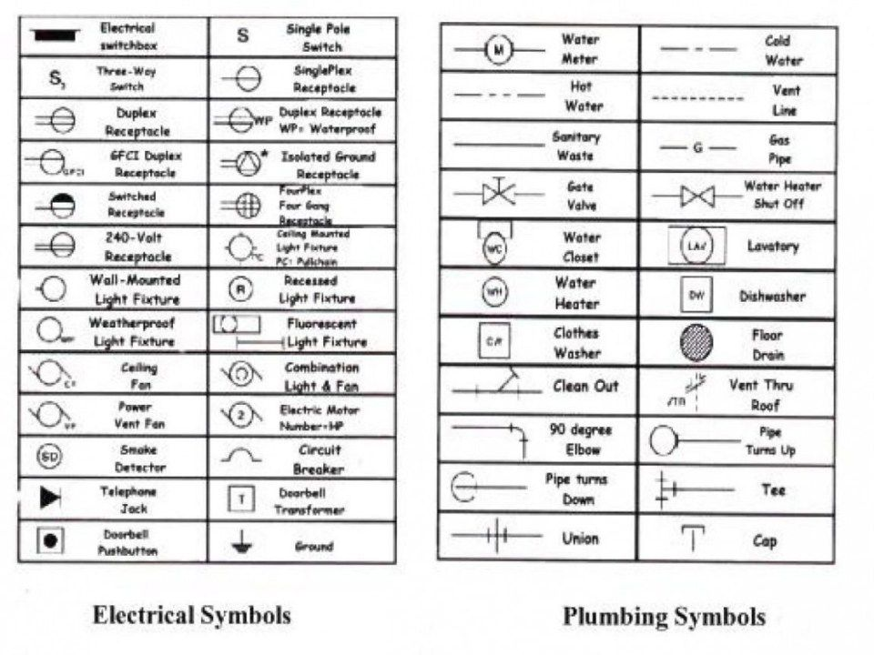 Five Features Of Architectural Drawing Symbols Pdf That