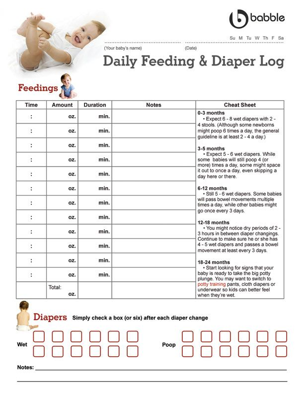 Butler party of baby schedule checklist newborn feeding also just cause rh pinterest