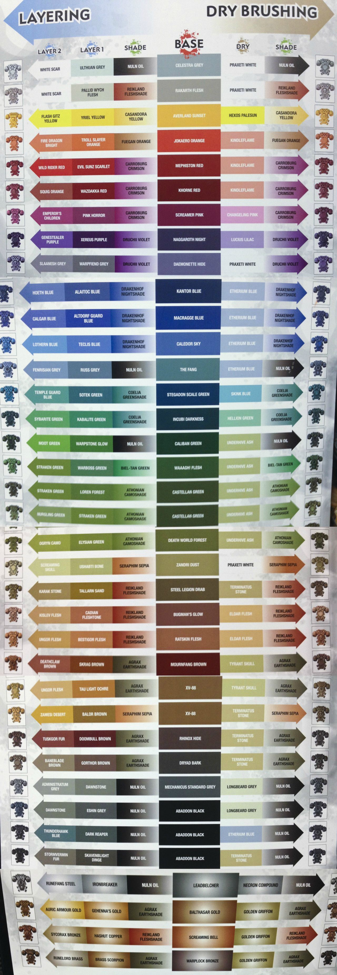 Official Citadel Color Chart Warhammer40k With Images