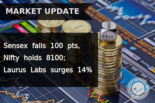OpeningBell Benchmark indices continued to trade lower