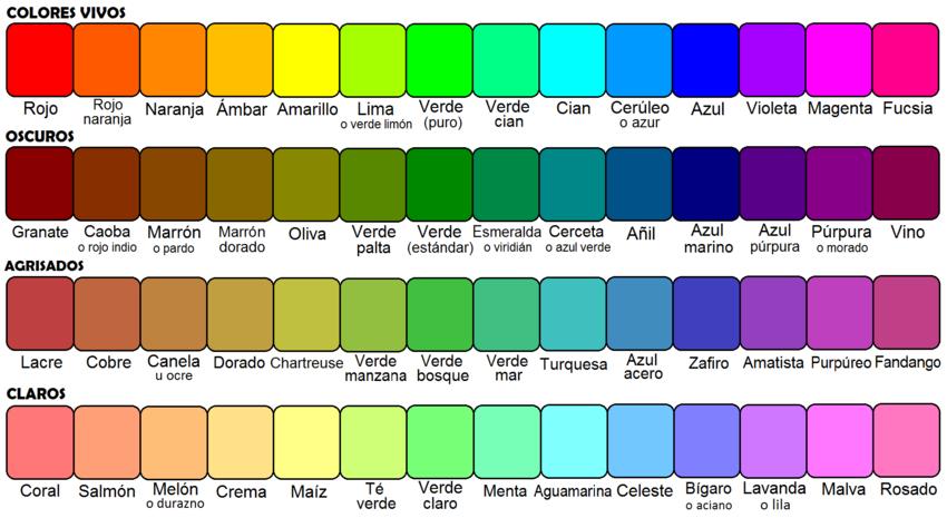 Nombre de todos los colores en espa ol oleo todo lo - Nombres de colores de pinturas ...