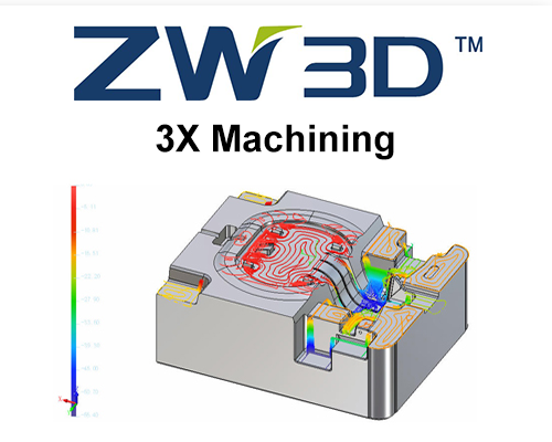 Top Designing Software For Mechanical Engineering Toolsmonk Mechanical Engineering Engineering Mechanic