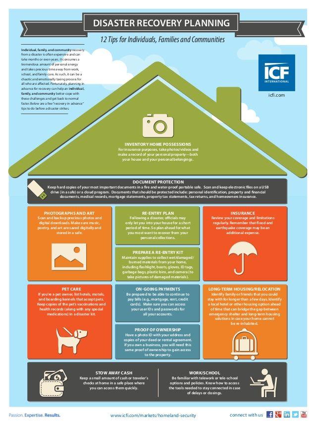 DisasterRecoveryPlanningTipsNationalPreparednessInfographic