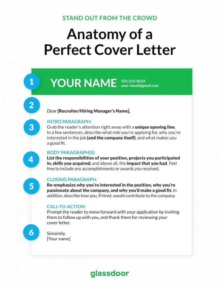 Cover letter layout 10 cover letter templates and expert