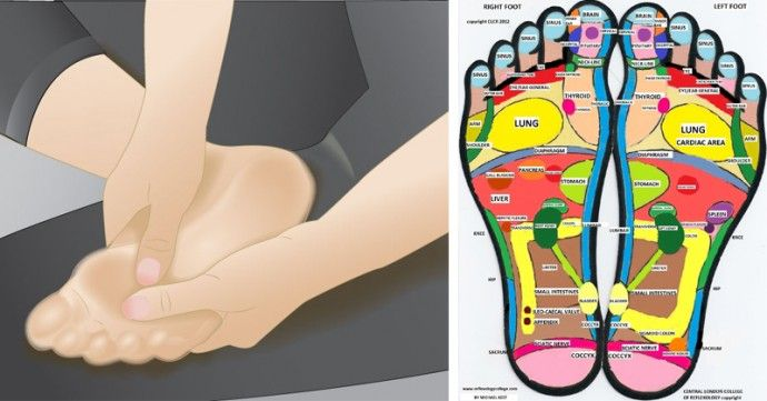 Rub these points on your feet to instantly relieve congested