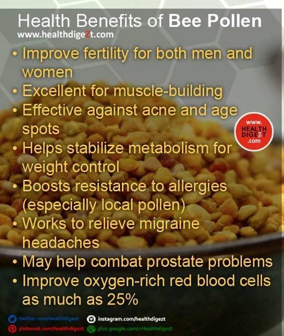 Pin On Supplements For Health