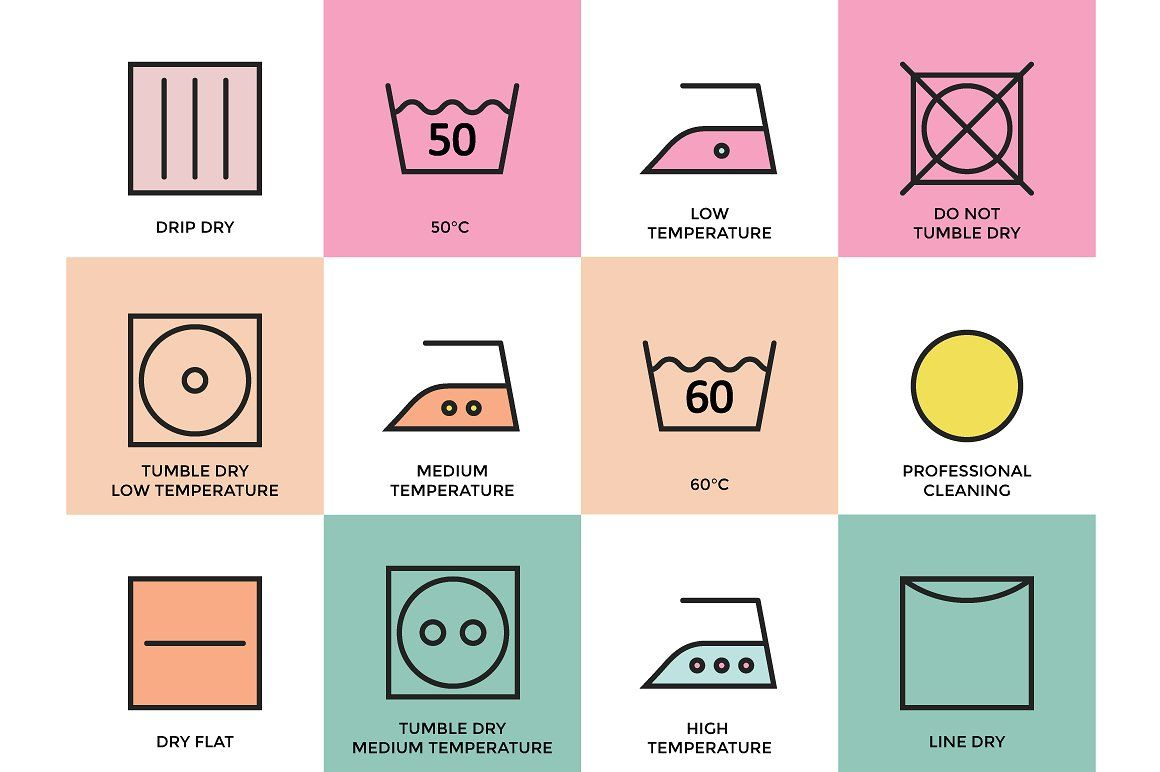 Clothing Labels And Laundry Symbols With Images Laundry