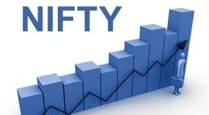 Option Tips – Start trading with the best option trading tips in India