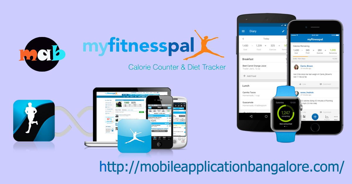 Pin by Android Mobile Apps on health & Fitness Calorie