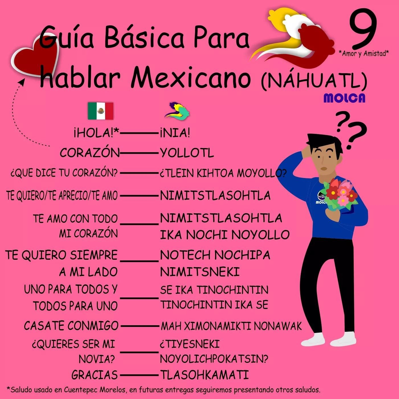 Pin De Vatazslav Vaculak En Nahuatl Cualli Ihuan Quemaaaaaah Palabras En Nahuatl Lenguas Indigenas De Mexico Frases De Cultura