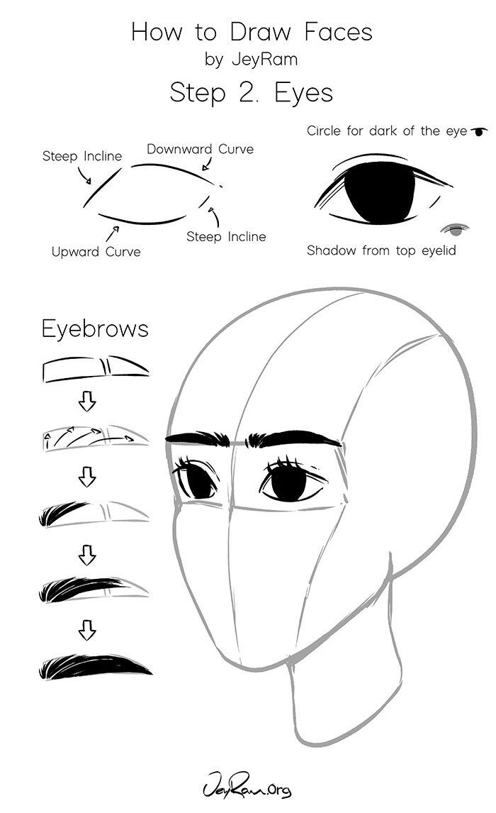 How to Draw Faces: Step by Step for Beginners — JeyRam Art